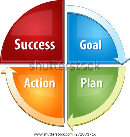 business strategy concept infographic diagram illustration of success steps actions - stock photo