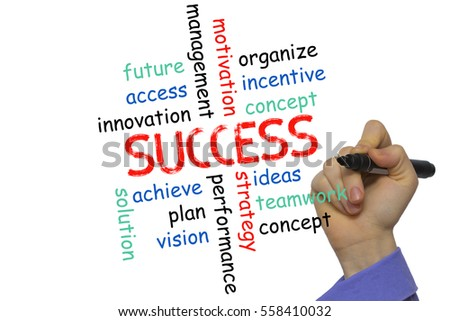 Business success concept and other related words,hand drawn on white board