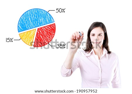 Business woman drawing a chart.