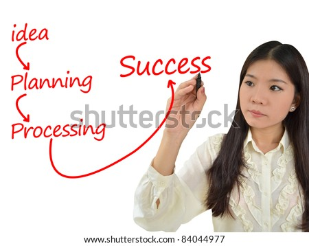 Business woman drawing a plan for business strategy - stock photo