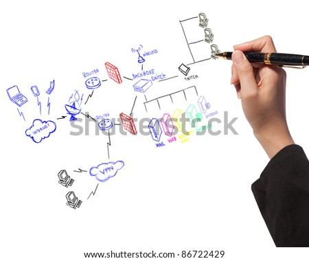 business woman drawing  a security plan for a firewall system - stock photo