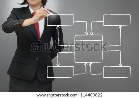 Business woman drawing data flow diagram