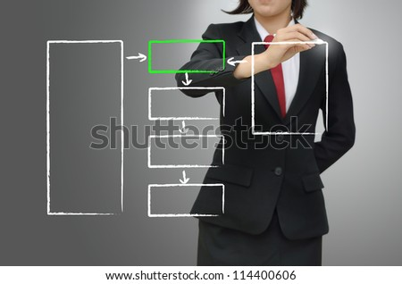 Business woman drawing employee sources concept diagram - stock photo