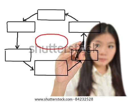 Business woman drawing flow chart for business planning - stock photo