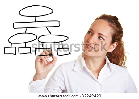 Business woman drawing organization chart with a pen - stock photo