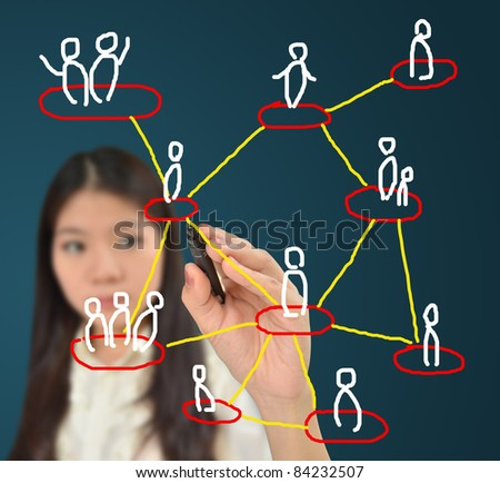 Business woman drawing social network on screen - stock photo