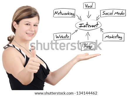 business woman present internet diagram on whiteboard and thumbs up - stock photo