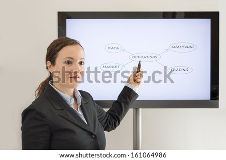 business woman presenting future plan of operations in financial markets - stock photo
