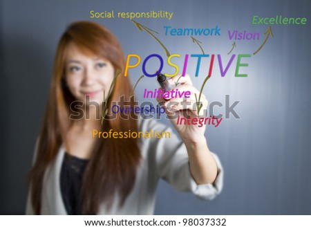 Business woman write the meaning of POSITIVE from her understanding.