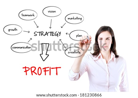 Business woman writing a schema at the whiteboard with ideas for a good strategy to make profit. Isolated on white. - stock photo