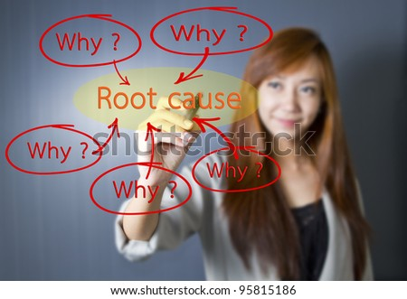 Business woman writing and analyzing root cause by ask why 5 times.