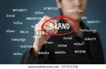 Business Woman Writing Brand Relation Concept - stock photo