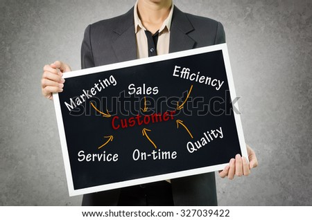 Business woman writing customer concept by marketing,Sales,efficiency,service,on-time,quality, in Black chalkboard on wall Background. - stock photo