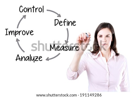 Business woman writing improvement process concept.