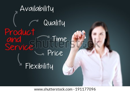 Business woman writing product and service attribute. Blue background. - stock photo