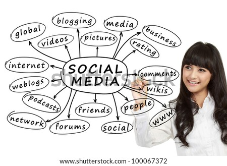 business woman writing social network concept on whiteboard - stock photo