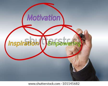 Business women draw leadership concept. - stock photo