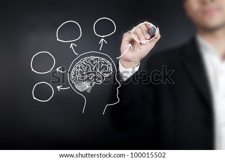 Businessman drawing a brain and circle on whiteboard