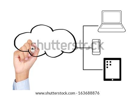 Businessman drawing a Cloud Computing - stock photo
