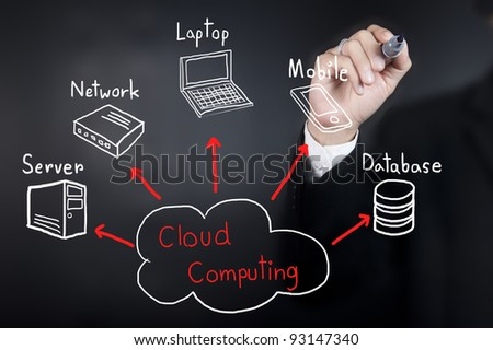 Businessman drawing a Cloud Computing diagram on the whiteboard - stock photo