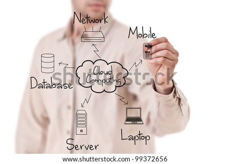 Businessman drawing a cloud computing diagram on the whiteboard, isolated