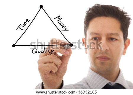 businessman drawing a diagram with the balance between time, quality and money in a project development - stock photo