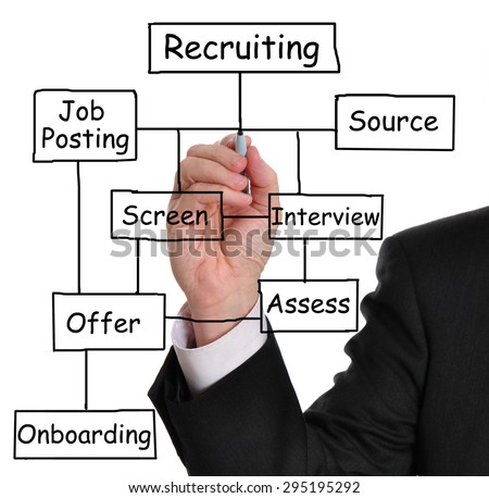 Businessman drawing a recruitment process diagram - stock photo