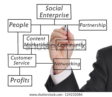 Businessman drawing a social enterprise diagram - stock photo
