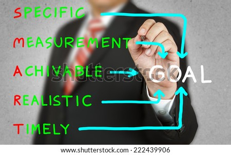 Businessman drawing concept of SMART Goal - stock photo