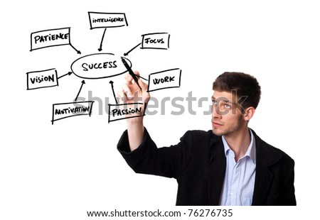 businessman drawing in a whiteboard the keys for success