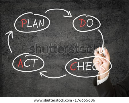 Businessman drawing PDCA schema on transparent screen - stock photo