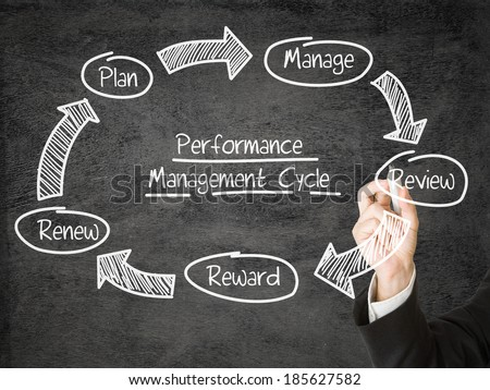 Businessman drawing Performance Management Cycle schema on screen - stock photo