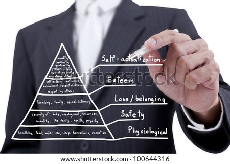 Businessman drawing pyramid chart
