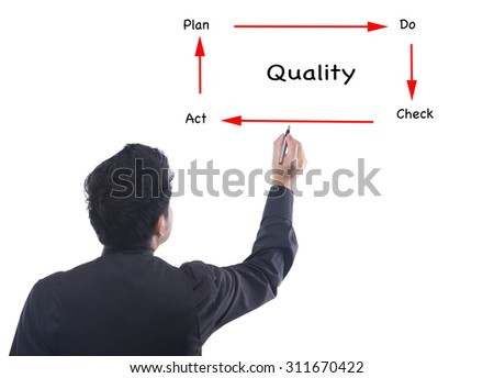 Businessman drawing Quality Flow Chart - stock photo