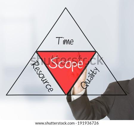 Businessman drawing Scope Management schema on transparent screen - stock photo