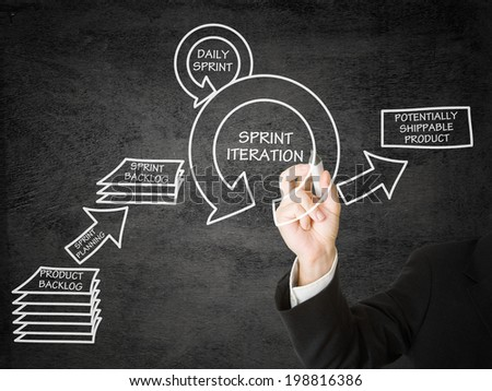 Businessman drawing SCRUM product development schema on presentation display - stock photo