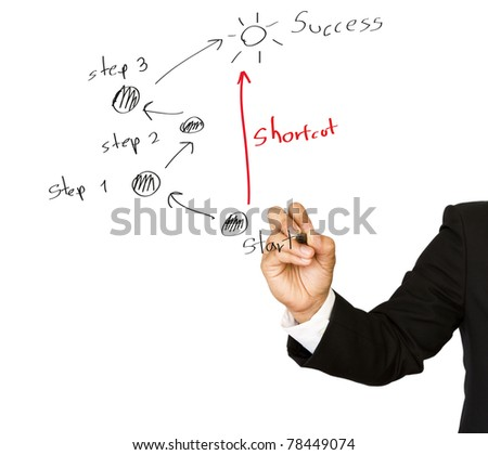 "Businessman drawing shortcut to  ""Success!"" - stock photo"