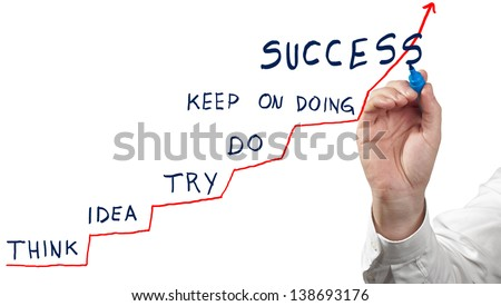 Businessman drawing success, chart on white background.