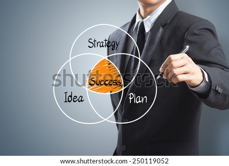 Businessman drawing success planning, Strategy concept - stock photo