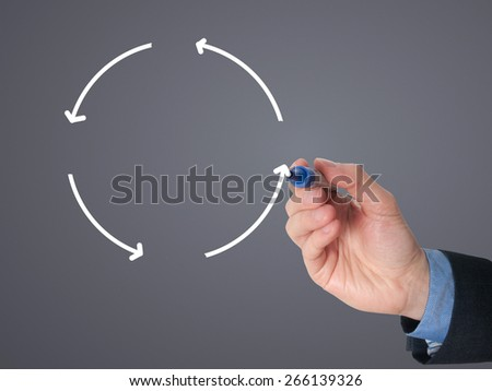 Businessman hand drawing a circle with marker on the screen against grey background Stock Image