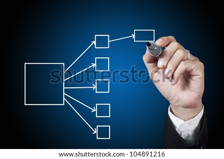 Businessman hand drawing an empty flow chart on whiteboard
