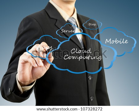 businessman hand drawing Cloud computing concept - stock photo