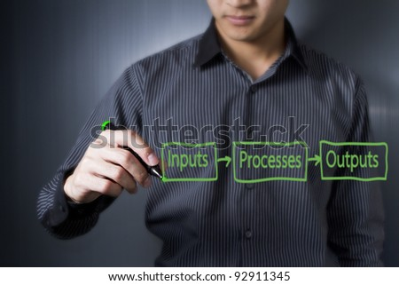 Businessman hand drawing concept of feedback presented as flow chart on blackboard. - stock photo