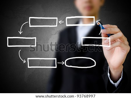 businessman hand drawing flowchart in a whiteboard - stock photo