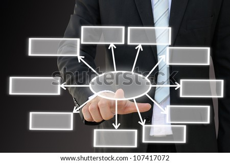 Businessman hand touch screen button of ten choices blank chart