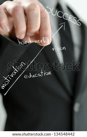Businessman holding virtual arrow of success and pulling it upwards. - stock photo