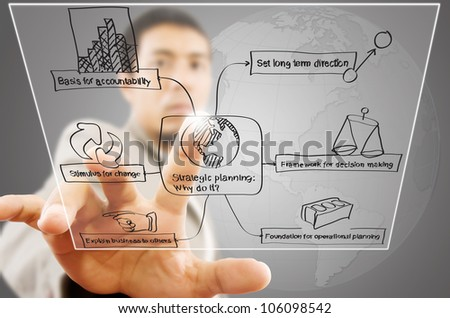 Businessman pushing business strategic planning on the whiteboard. - stock photo
