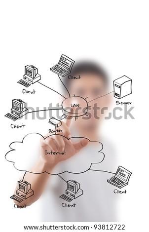 Businessman pushing LAN diagram on the whiteboard. - stock photo