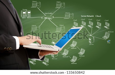 Businessman pushing on laptop keyboard for Business Concept with LAN network diagram. - stock photo