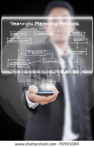 Businessman putting touch screen mobile phone with Strategic Planning. - stock photo